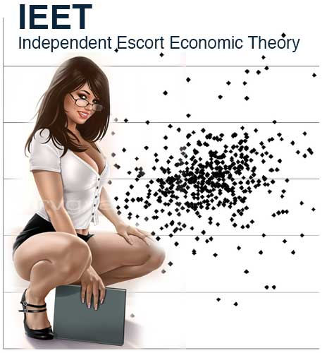 IEET Independent escort ROI